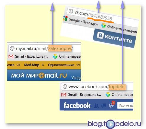 Социальные сети: Как узнать ID вашей страницы