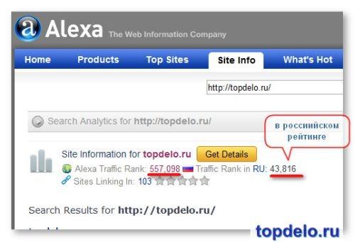 Рейтинг и статистика сайтов alexa