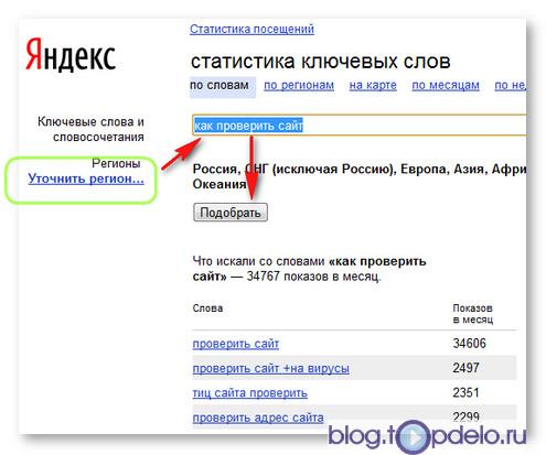 Статистика поисковых запросов Яндекс