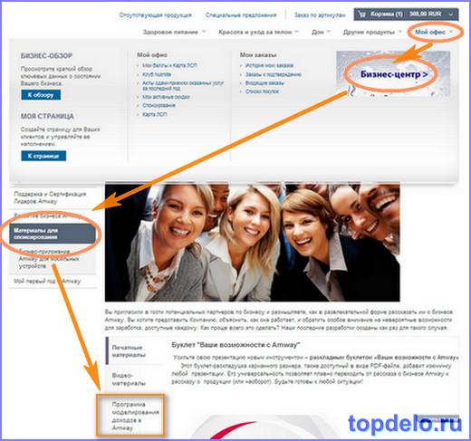 Как запустить Программу моделирования доходов на сайте Amway